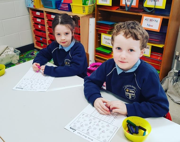 Aistear Junior Infants Jan 2018 (10)